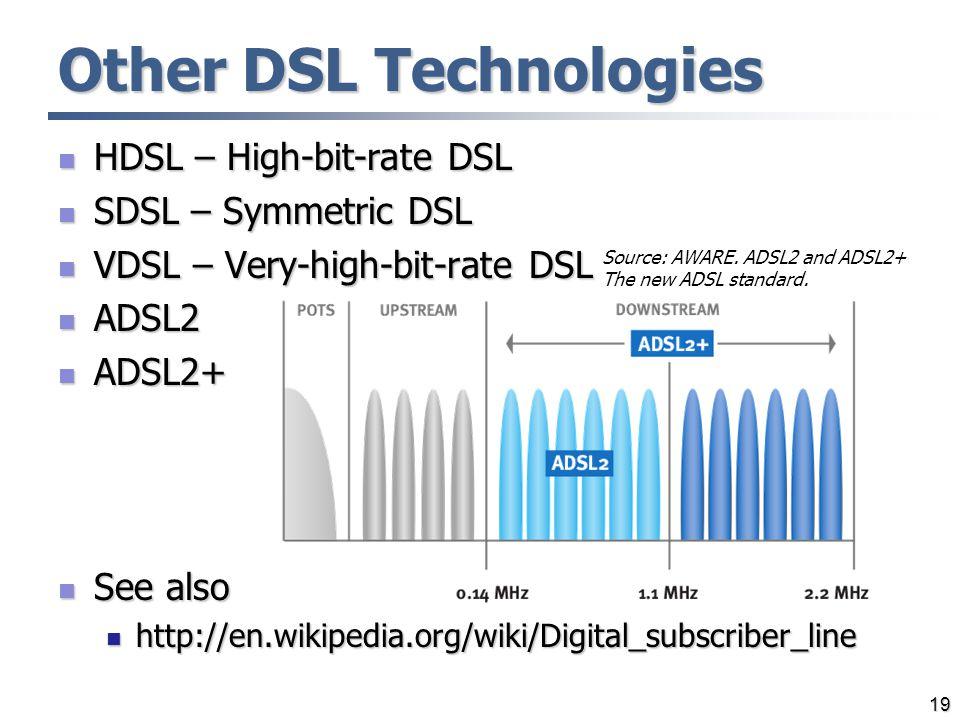19 Other DSL Technologies HDSL – High-bit-rate DSL HDSL – High-bit-rate DSL SDSL – Symmetric DSL SDSL – Symmetric DSL VDSL – Very-high-bit-rate DSL VD