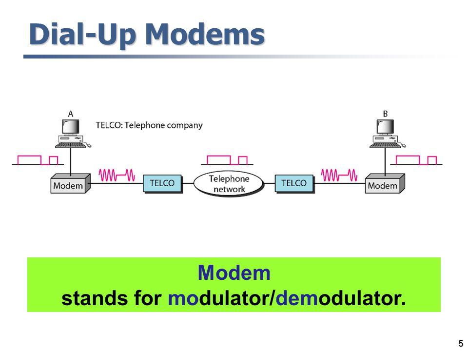 5 Dial-Up Modems Modem stands for modulator/demodulator.