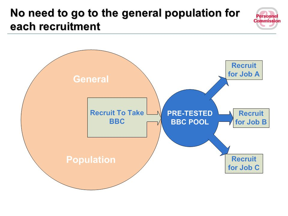 No need to go to the general population for each recruitment