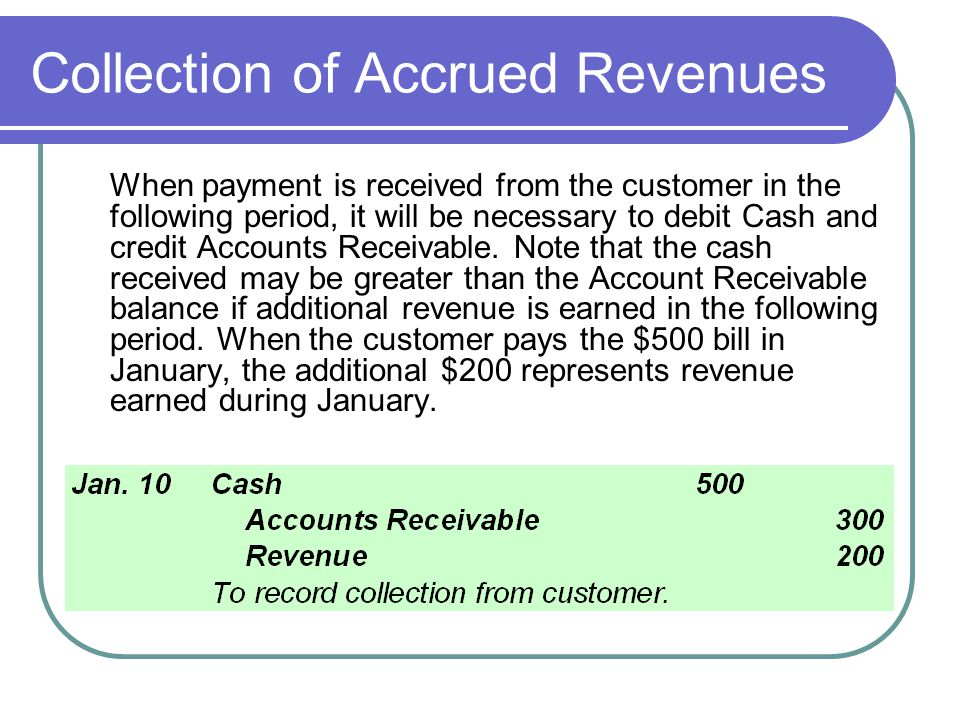 Collection of Accrued Revenues When payment is received from the customer in the following period, it will be necessary to debit Cash and credit Accou