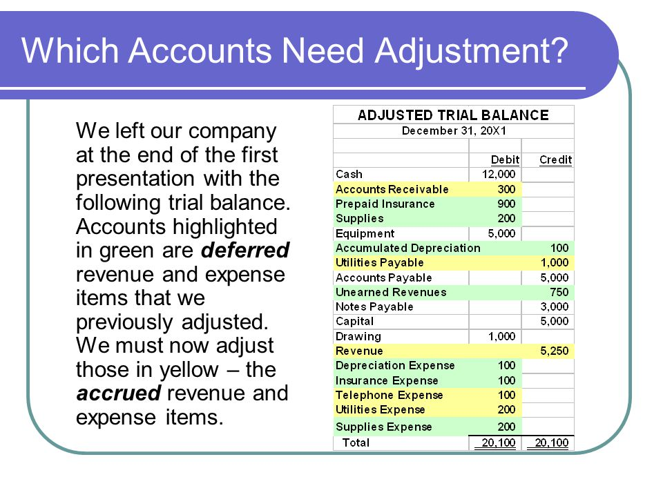Accrued Expenses We previously examined adjusting entries for deferrals.