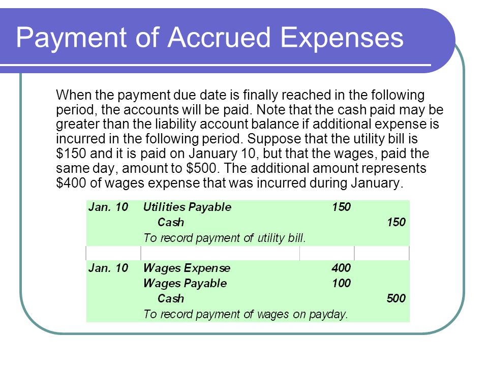 Payment of Accrued Expenses When the payment due date is finally reached in the following period, the accounts will be paid. Note that the cash paid m