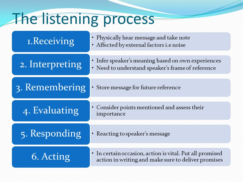 The listening process Physically hear message and take note Affected by external factors i.e noise 1.Receiving Infer speakers meaning based on own exp