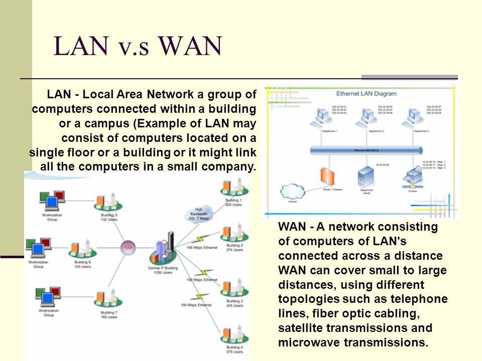 LAN v.s WAN LAN - Local Area Network a group of computers connected within a building or a campus (Example of LAN may consist of computers located on
