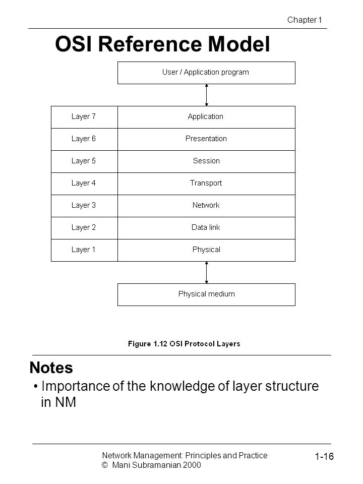 Notes OSI Reference Model Chapter 1 Importance of the knowledge of layer structure in NM Network Management: Principles and Practice © Mani Subramania