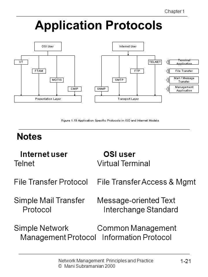 Notes Application Protocols Chapter 1 Internet user OSI user TelnetVirtual Terminal File Transfer ProtocolFile Transfer Access & Mgmt Simple Mail Tran