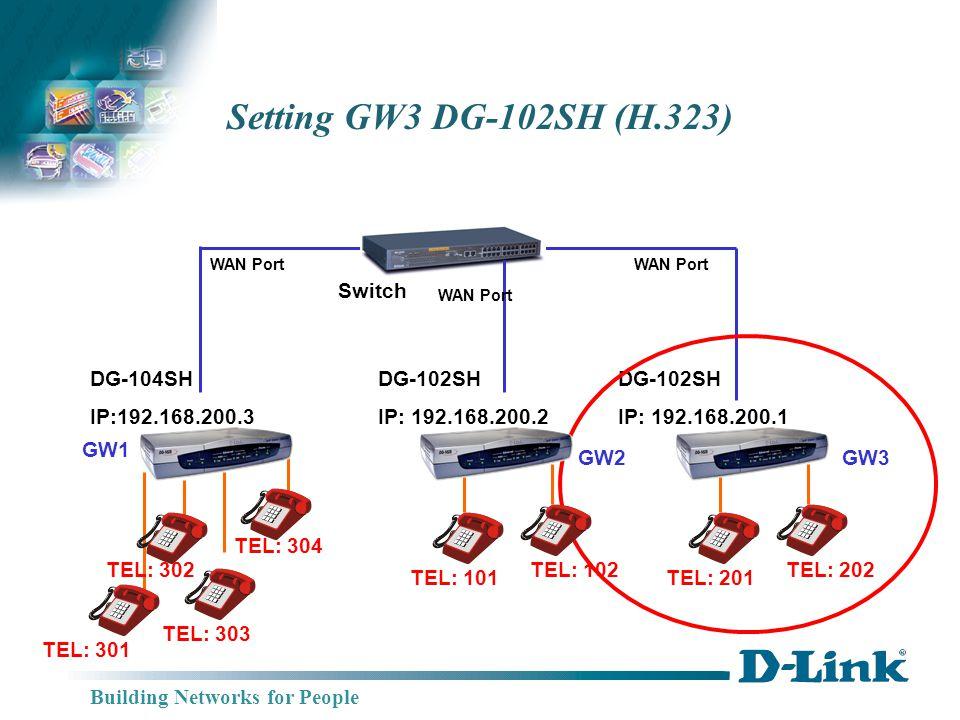 Building Networks for People DG-104SH IP:192.168.200.3 DG-102SH IP: 192.168.200.1 Switch WAN Port GW3 GW1 TEL: 201 TEL: 202 DG-102SH IP: 192.168.200.2