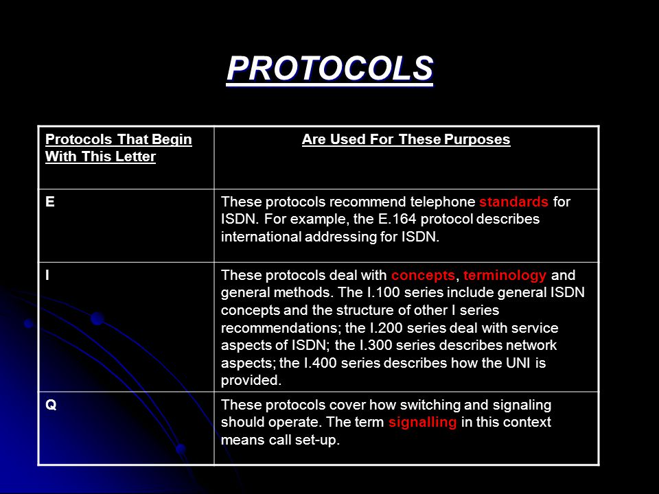 Protocols That Begin With This Letter Are Used For These Purposes EThese protocols recommend telephone standards for ISDN.