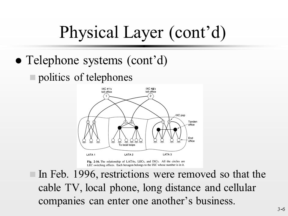 3-6 Physical Layer (contd) l Telephone systems (contd) n politics of telephones (Fig.
