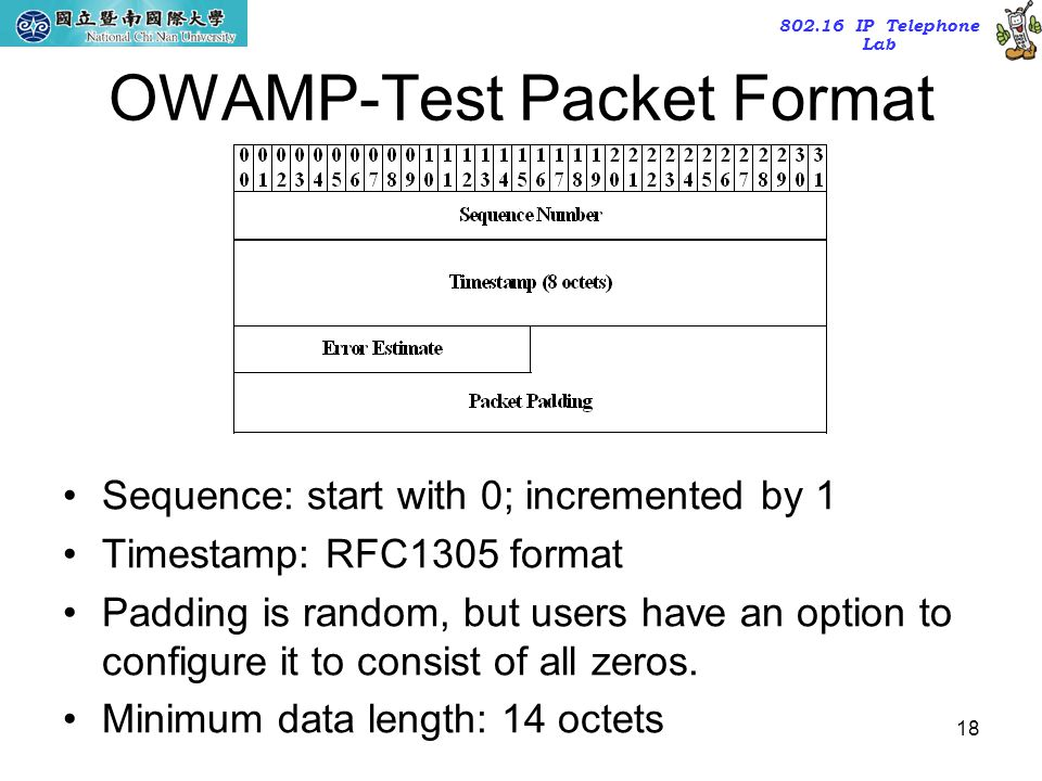 802.16 IP Telephone Lab 18 OWAMP-Test Packet Format Sequence: start with 0; incremented by 1 Timestamp: RFC1305 format Padding is random, but users ha