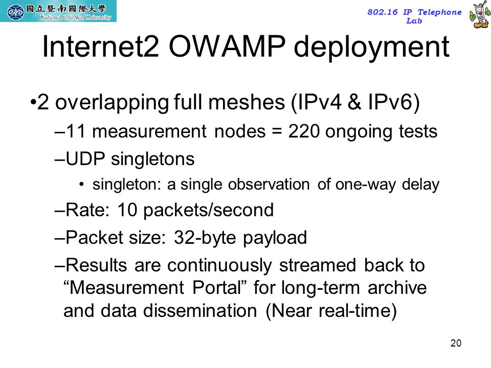 802.16 IP Telephone Lab 20 Internet2 OWAMP deployment 2 overlapping full meshes (IPv4 & IPv6) –11 measurement nodes = 220 ongoing tests –UDP singleton
