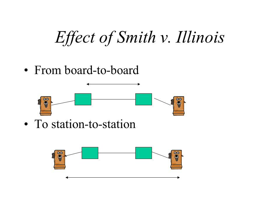Effect of Smith v. Illinois From board-to-board To station-to-station