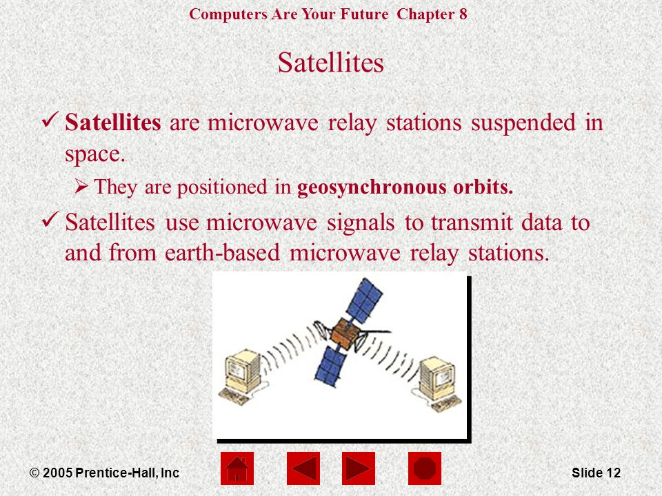 Computers Are Your Future Chapter 8 © 2005 Prentice-Hall, IncSlide 12 Satellites Satellites are microwave relay stations suspended in space.