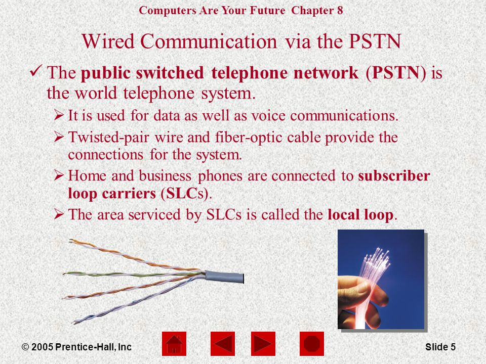 Computers Are Your Future Chapter 8 © 2005 Prentice-Hall, IncSlide 5 Wired Communication via the PSTN The public switched telephone network (PSTN) is the world telephone system.