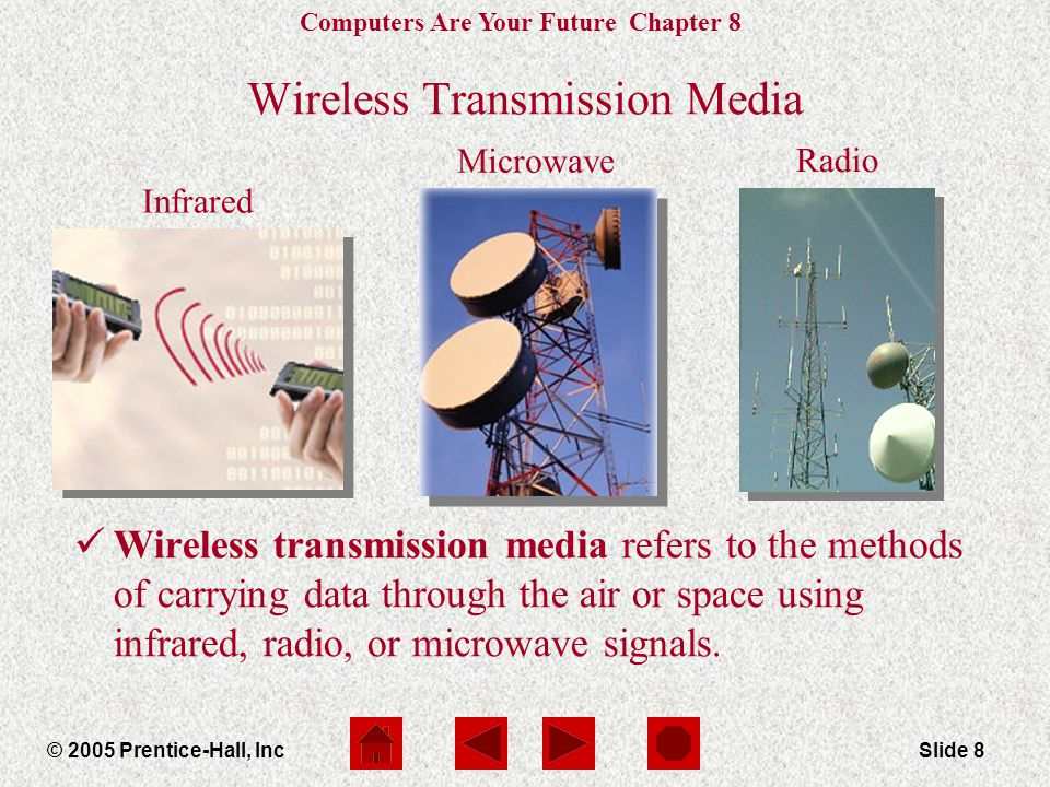 Computers Are Your Future Chapter 8 © 2005 Prentice-Hall, IncSlide 8 Wireless Transmission Media Wireless transmission media refers to the methods of carrying data through the air or space using infrared, radio, or microwave signals.