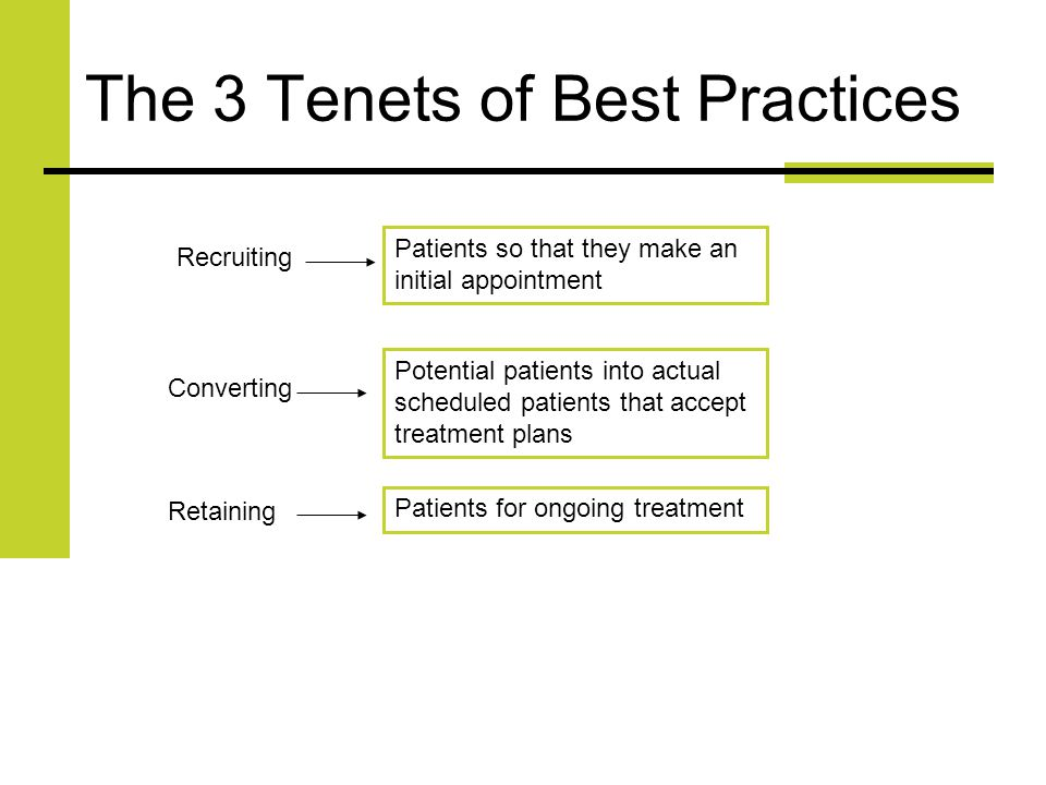 The 3 Tenets of Best Practices Recruiting Patients so that they make an initial appointment Converting Retaining Potential patients into actual scheduled patients that accept treatment plans Patients for ongoing treatment