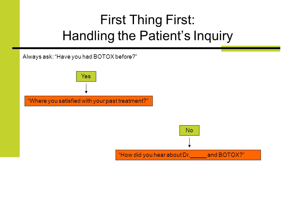 First Thing First: Handling the Patients Inquiry Always ask: Have you had BOTOX before.