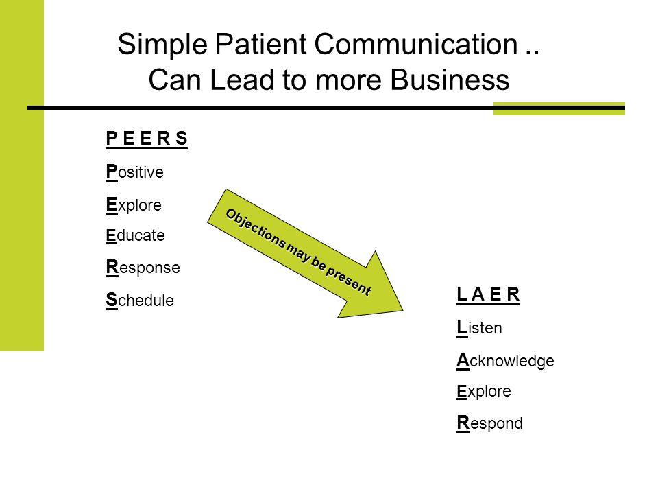 Simple Patient Communication.. Can Lead to more Business P E E R S P ositive E xplore Educate R esponse S chedule L A E R L isten A cknowledge Explore