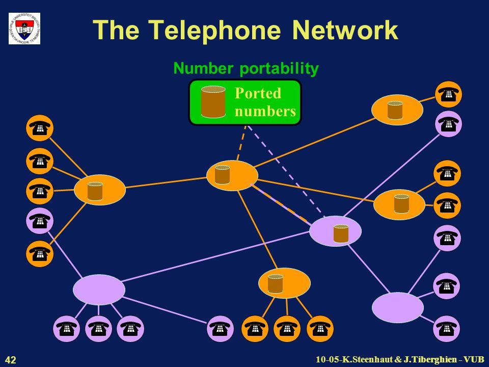 J.Tiberghien - VUB10-05-K.Steenhaut & J.Tiberghien - VUB 42 The Telephone Network Number portability Ported numbers