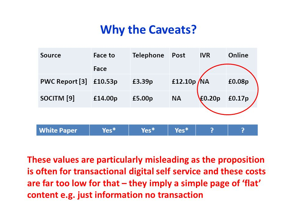 Blackburn and Darwen Winter Page A great example of simple but very effective low cost digital content, £0.08p per hit or low seems credible