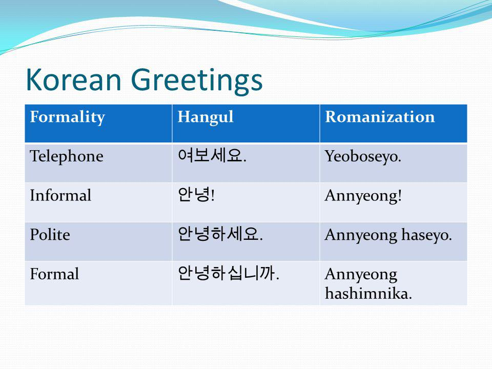 Korean Greetings FormalityHangulRomanization Telephone.
