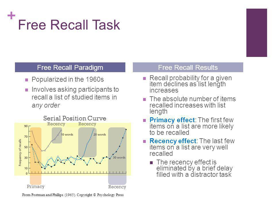 + Free Recall Task Popularized in the 1960s Involves asking participants to recall a list of studied items in any order Recall probability for a given