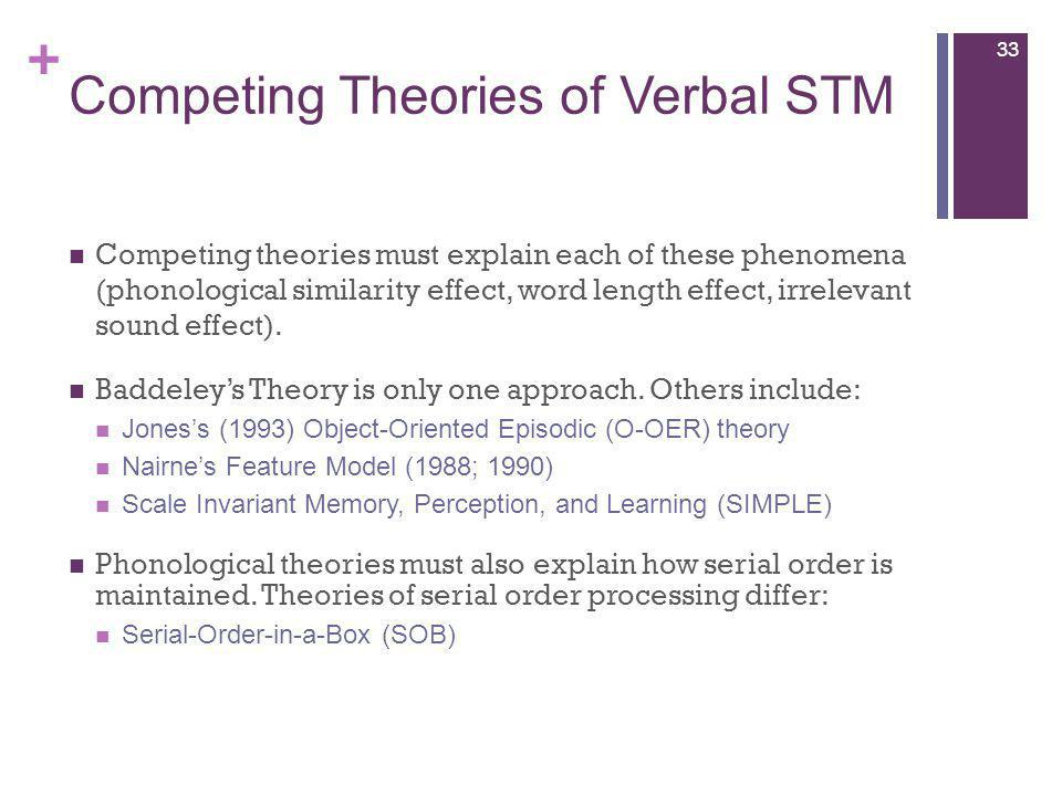 + Competing Theories of Verbal STM Competing theories must explain each of these phenomena (phonological similarity effect, word length effect, irrele