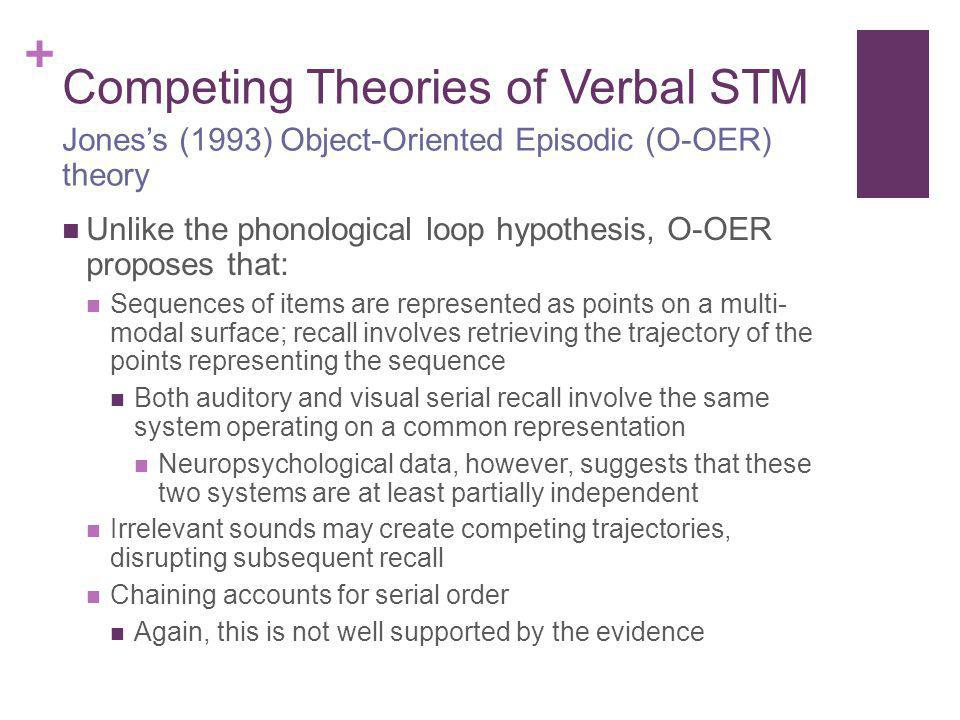 + Competing Theories of Verbal STM Unlike the phonological loop hypothesis, O-OER proposes that: Sequences of items are represented as points on a mul