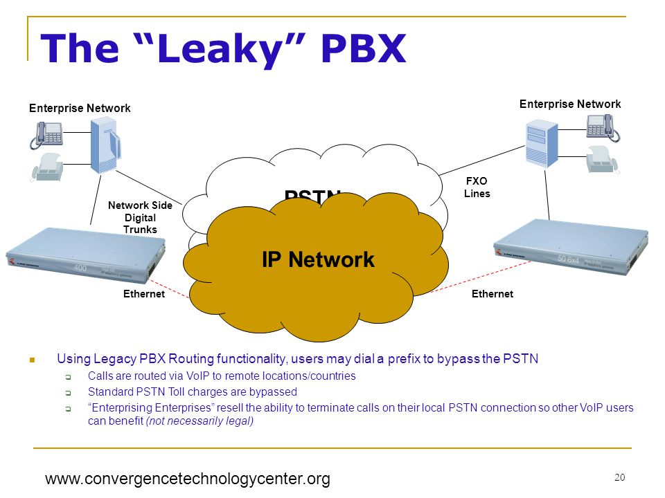 www.convergencetechnologycenter.org 20 The Leaky PBX PSTN IP Network Ethernet Enterprise Network Network Side Digital Trunks FXO Lines Enterprise Network Using Legacy PBX Routing functionality, users may dial a prefix to bypass the PSTN Calls are routed via VoIP to remote locations/countries Standard PSTN Toll charges are bypassed Enterprising Enterprises resell the ability to terminate calls on their local PSTN connection so other VoIP users can benefit (not necessarily legal)