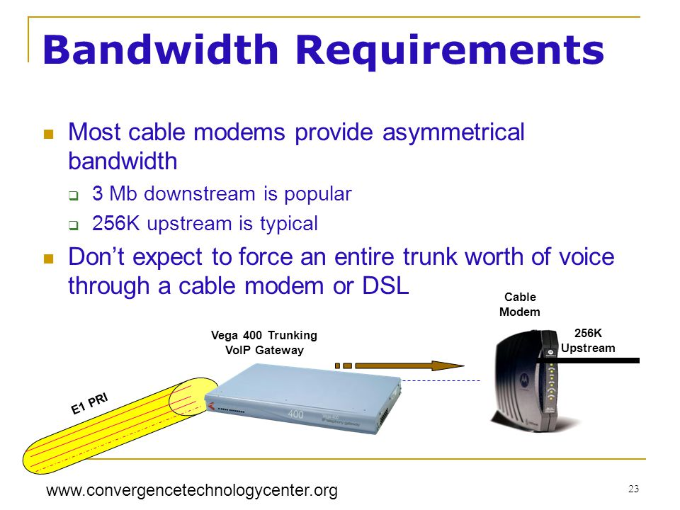 www.convergencetechnologycenter.org 23 Most cable modems provide asymmetrical bandwidth 3 Mb downstream is popular 256K upstream is typical Dont expect to force an entire trunk worth of voice through a cable modem or DSL Vega 400 Trunking VoIP Gateway E1 PRI Cable Modem 256K Upstream Bandwidth Requirements