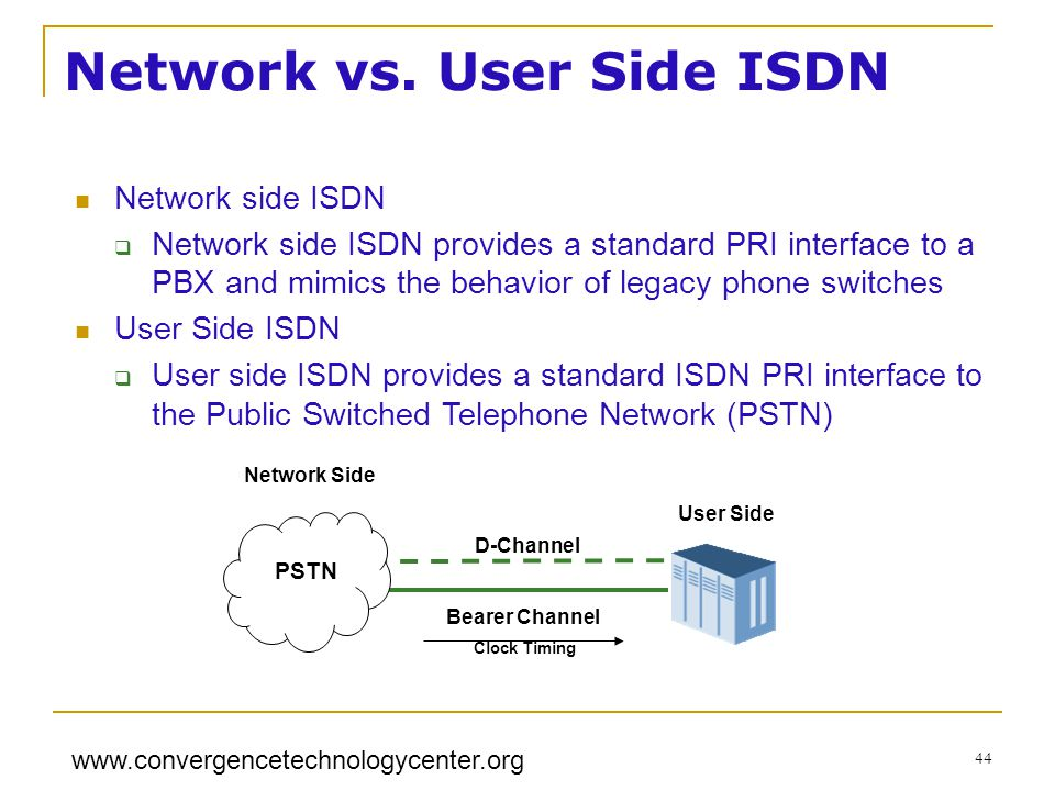 www.convergencetechnologycenter.org 44 D-Channel Network vs.