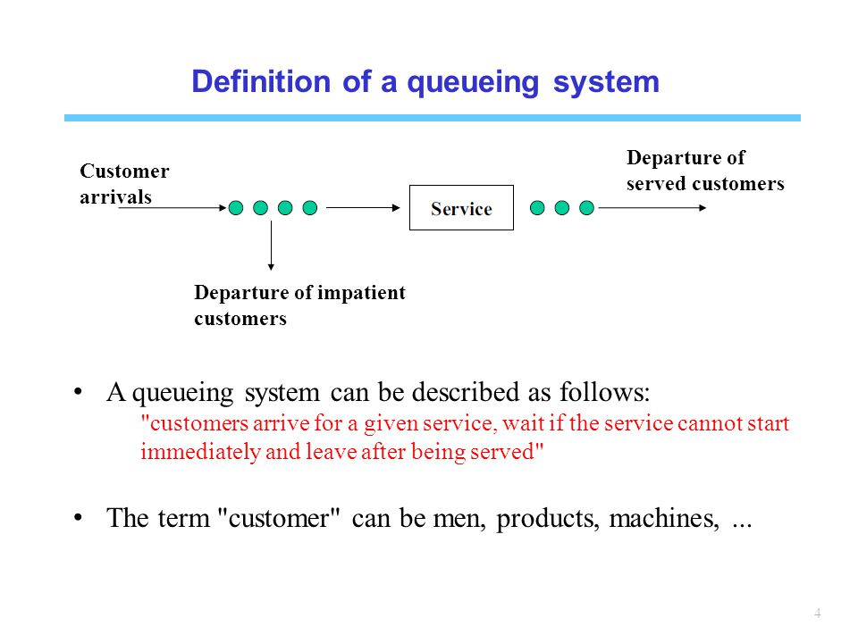 45 Example of deterministic routing Shortest queue rule