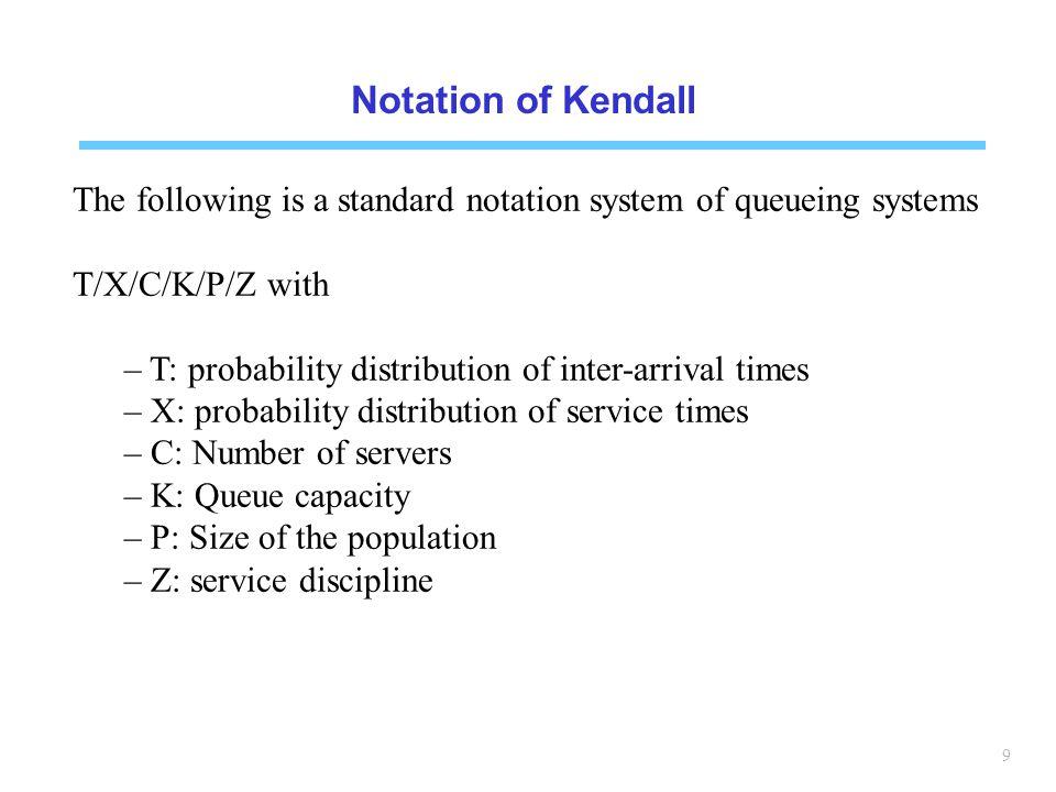 40 M/G/1 queue: Pollaczek-Khinchin formula Pollaczek-Khinchin formula or PK formula From the PK formula, other performance measures such as Ws, Lq, Wq can be easily derived.