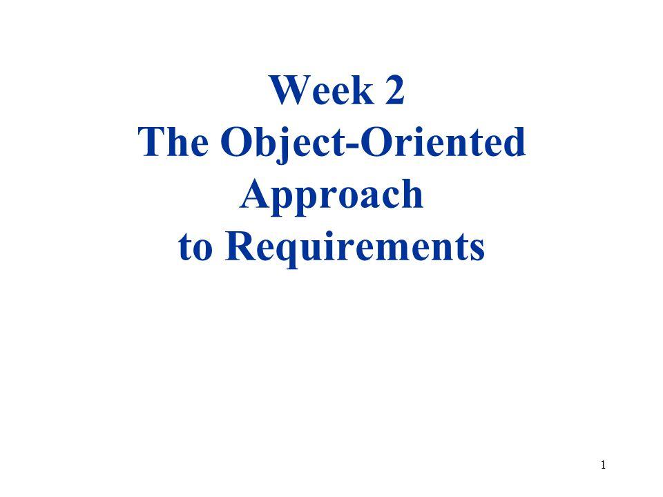 22 Activity Diagram: Telephone Order Scenario