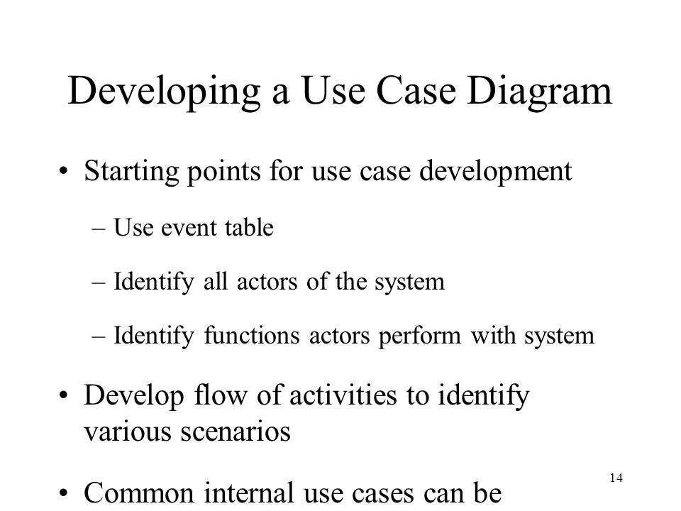 14 Developing a Use Case Diagram Starting points for use case development –Use event table –Identify all actors of the system –Identify functions acto