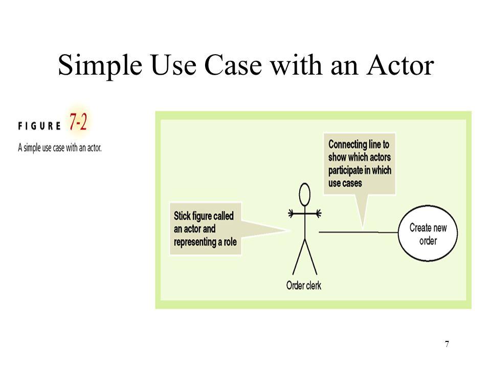 18 Intermediate Description of the Web Order Scenario for Create New Order
