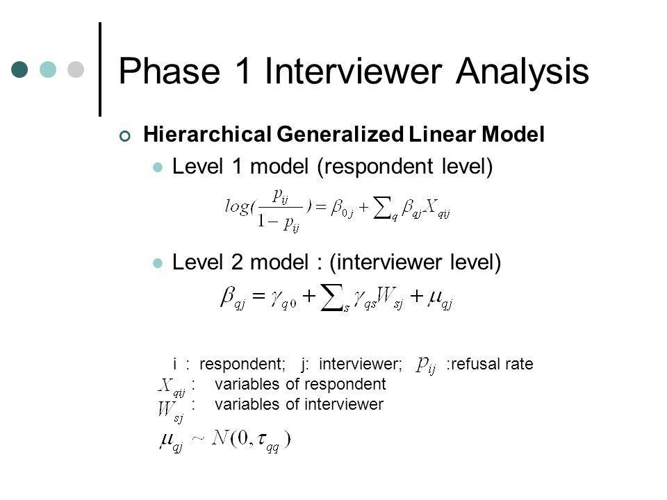 Phase 1 Interviewer Analysis Hierarchical Generalized Linear Model Level 1 model (respondent level) Level 2 model : (interviewer level) i : respondent