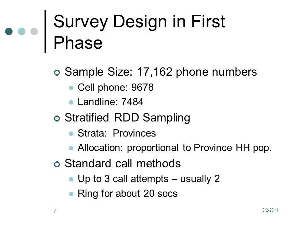 Survey Design in First Phase Sample Size: 17,162 phone numbers Cell phone: 9678 Landline: 7484 Stratified RDD Sampling Strata: Provinces Allocation: proportional to Province HH pop.