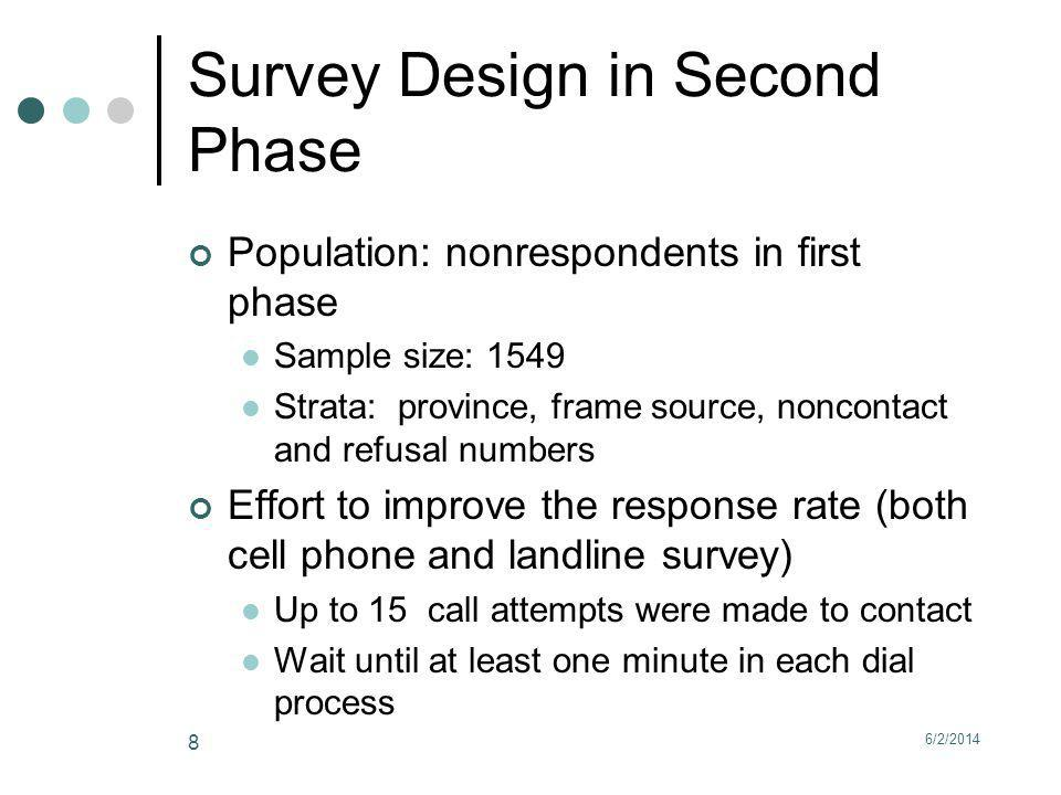 Survey Design in Second Phase Population: nonrespondents in first phase Sample size: 1549 Strata: province, frame source, noncontact and refusal numbe