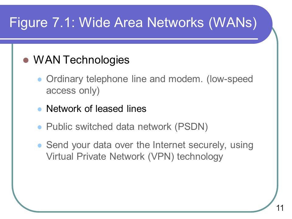 11 Figure 7.1: Wide Area Networks (WANs) WAN Technologies Ordinary telephone line and modem.