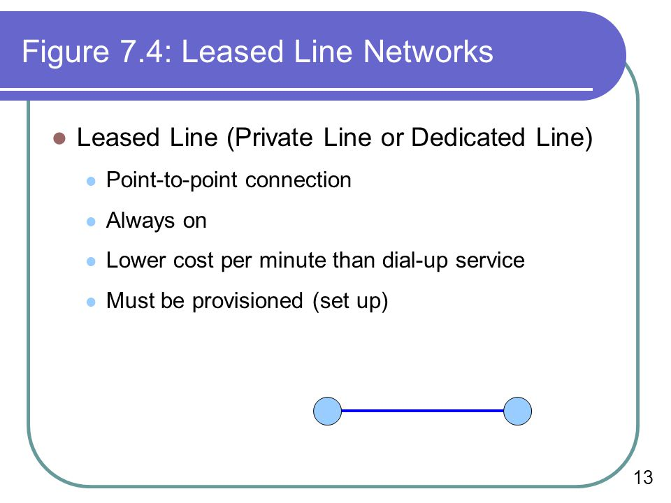 13 Figure 7.4: Leased Line Networks Leased Line (Private Line or Dedicated Line) Point-to-point connection Always on Lower cost per minute than dial-up service Must be provisioned (set up)