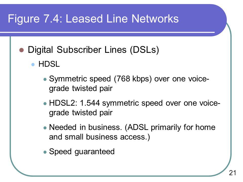 21 Figure 7.4: Leased Line Networks Digital Subscriber Lines (DSLs) HDSL Symmetric speed (768 kbps) over one voice- grade twisted pair HDSL2: 1.544 sy