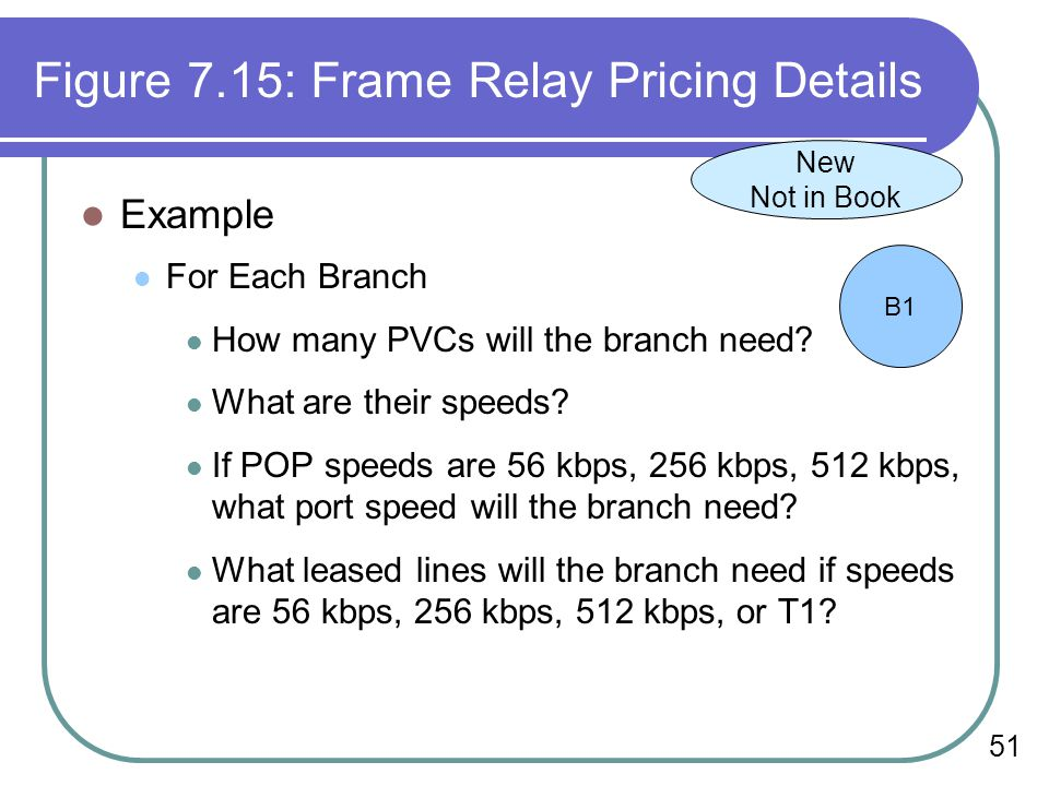 51 Figure 7.15: Frame Relay Pricing Details Example For Each Branch How many PVCs will the branch need.