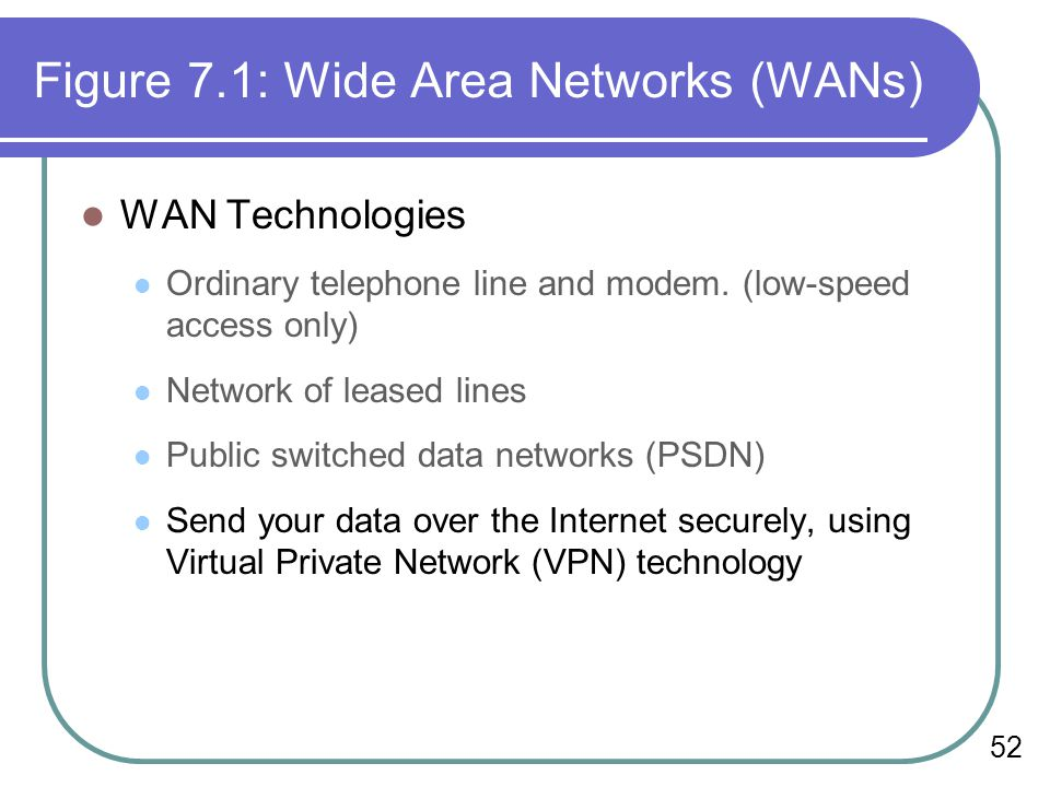 52 Figure 7.1: Wide Area Networks (WANs) WAN Technologies Ordinary telephone line and modem.