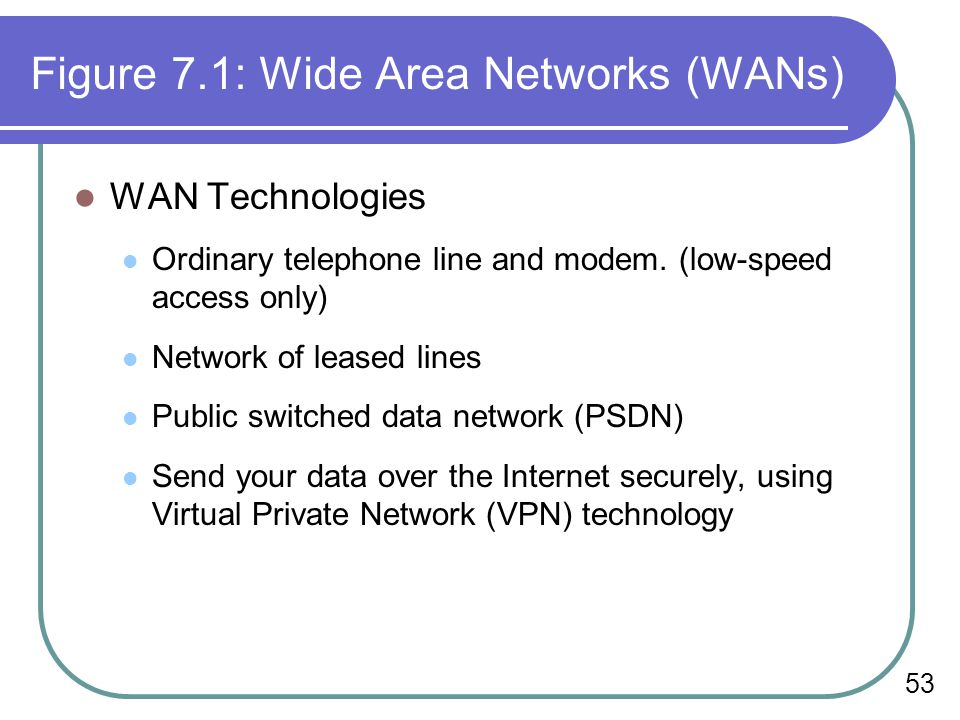 53 Figure 7.1: Wide Area Networks (WANs) WAN Technologies Ordinary telephone line and modem.