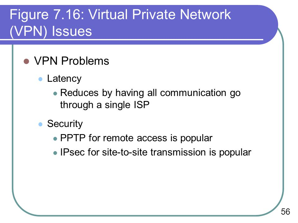 56 Figure 7.16: Virtual Private Network (VPN) Issues VPN Problems Latency Reduces by having all communication go through a single ISP Security PPTP for remote access is popular IPsec for site-to-site transmission is popular