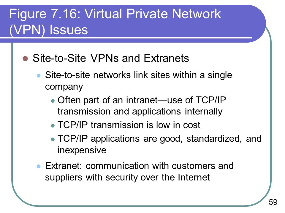 59 Figure 7.16: Virtual Private Network (VPN) Issues Site-to-Site VPNs and Extranets Site-to-site networks link sites within a single company Often part of an intranetuse of TCP/IP transmission and applications internally TCP/IP transmission is low in cost TCP/IP applications are good, standardized, and inexpensive Extranet: communication with customers and suppliers with security over the Internet