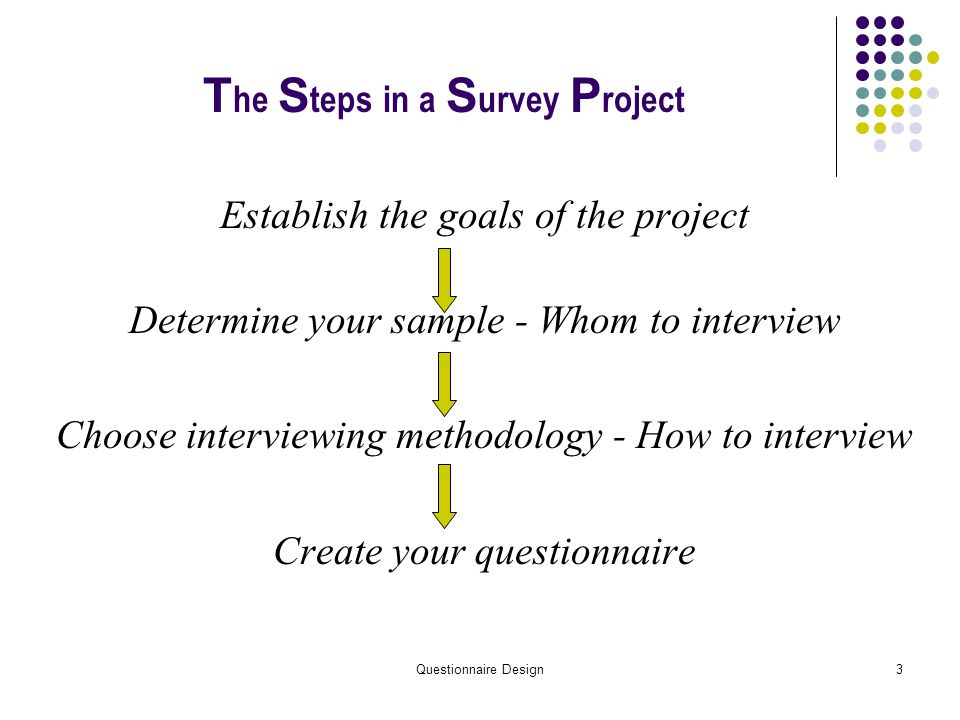 Questionnaire Design3 T he S teps in a S urvey P roject Establish the goals of the project Determine your sample - Whom to interview Choose interviewing methodology - How to interview Create your questionnaire
