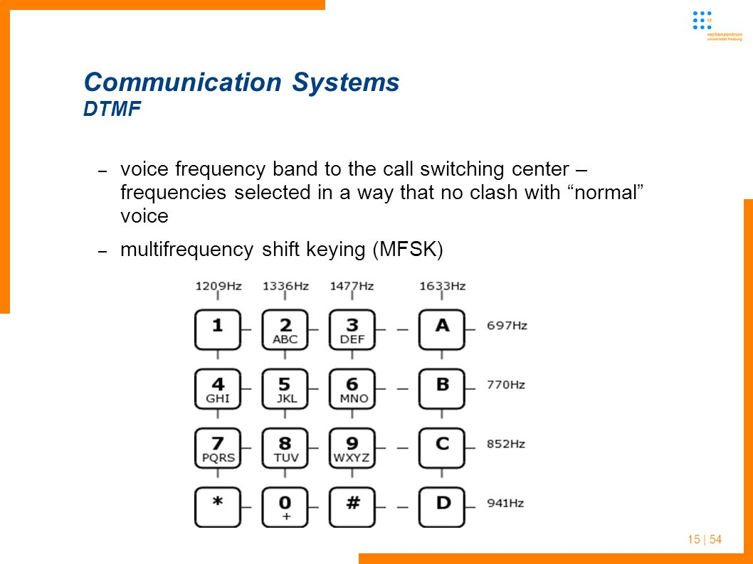 15 | 54 Communication Systems DTMF – voice frequency band to the call switching center – frequencies selected in a way that no clash with normal voice