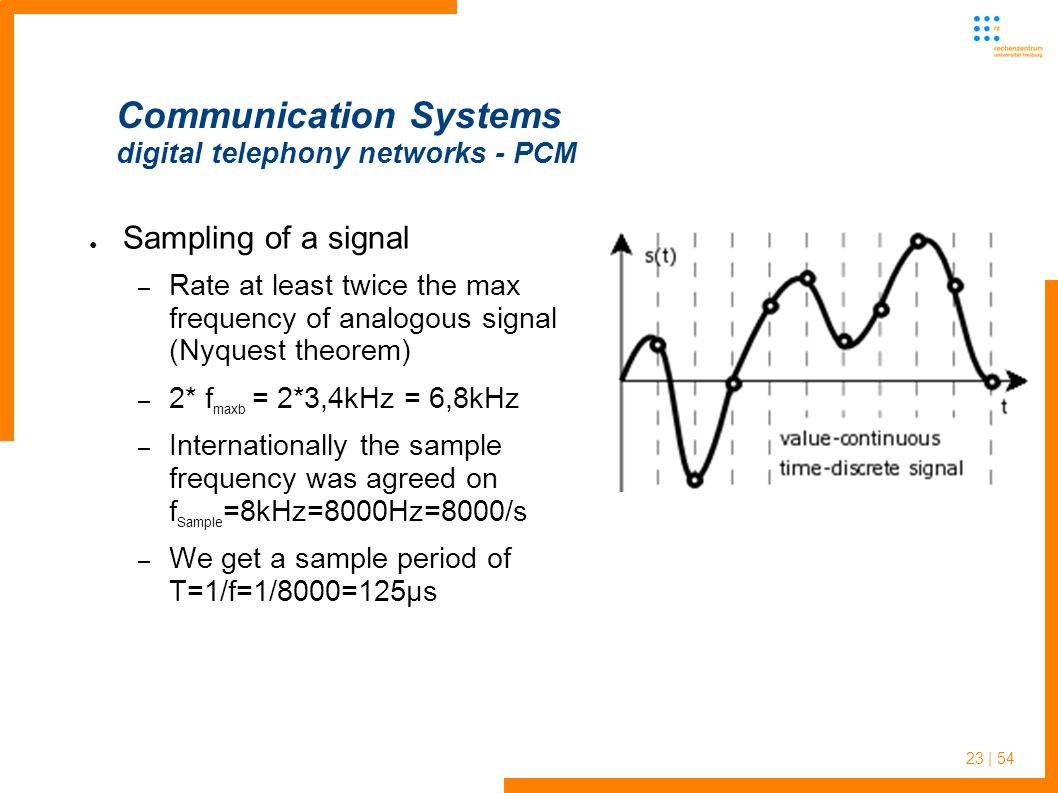 23 | 54 Communication Systems digital telephony networks - PCM Sampling of a signal – Rate at least twice the max frequency of analogous signal (Nyquest theorem) – 2* f maxb = 2*3,4kHz = 6,8kHz – Internationally the sample frequency was agreed on f Sample =8kHz=8000Hz=8000/s – We get a sample period of T=1/f=1/8000=125µs